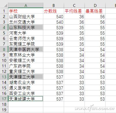 Excel选定小格11种技巧汇总