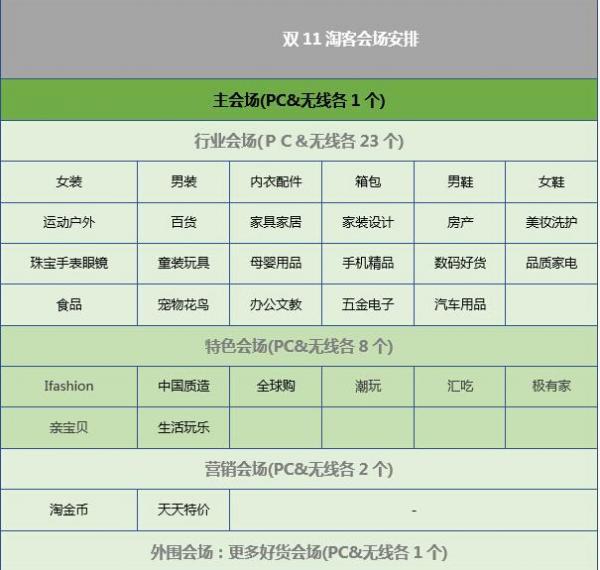 2016淘宝嘉年华淘客外推页面怎么设置