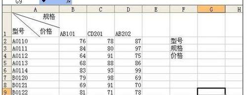 excel的index函数如何使用