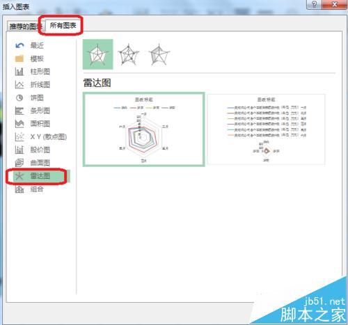 酷!excel怎么做雷达图?excel中雷达图的详细使用方法