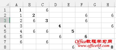 Excel Offset函数计算斜对角的和,怎么办?