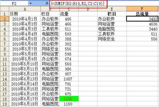 Excel中sumif函数用法,学一学吧!