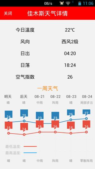 手机天气预报哪个准确率高?国内最精准的实时天气软件app排行榜